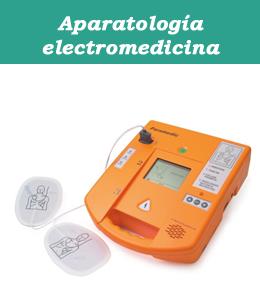 Acceso directo electromedicina